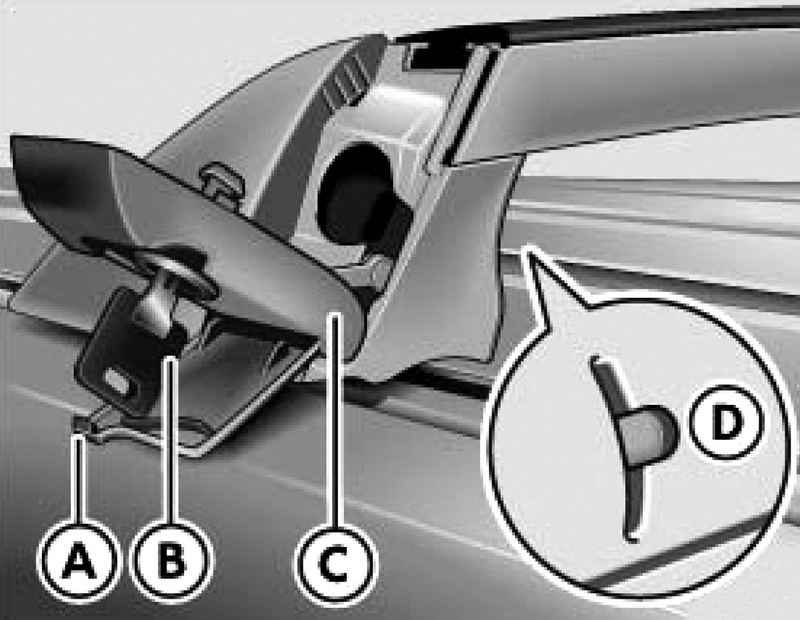 How to open roof rack without key