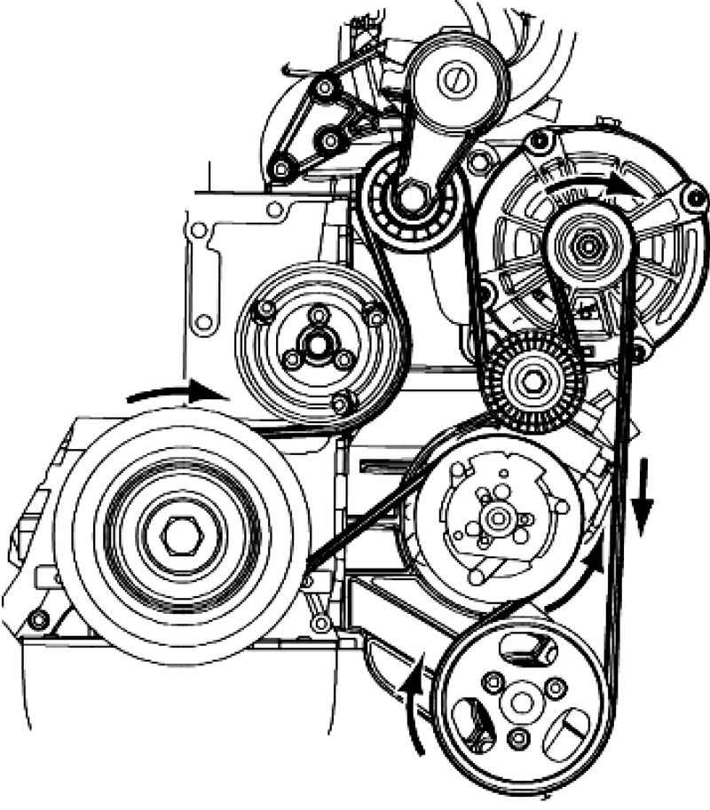 Midsection Exploded View